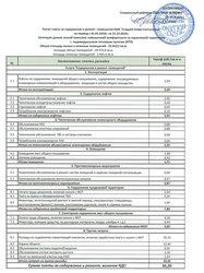 Расчет платы за содержание и ремонт помещений