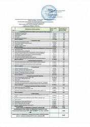 Расчет платы за содержание и ремонт на 2018