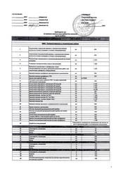 Прейскурант по оказанию услуг/работ (1.12.2019)
